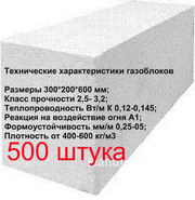 Разместить объявление в семипалатинске дать объявление по всем городам россии бесплатно